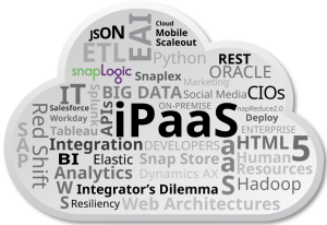 SnapLogic_word_cloud